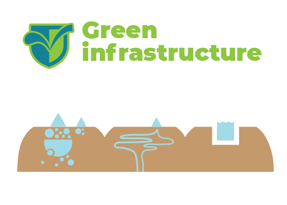 How green infrastructure works